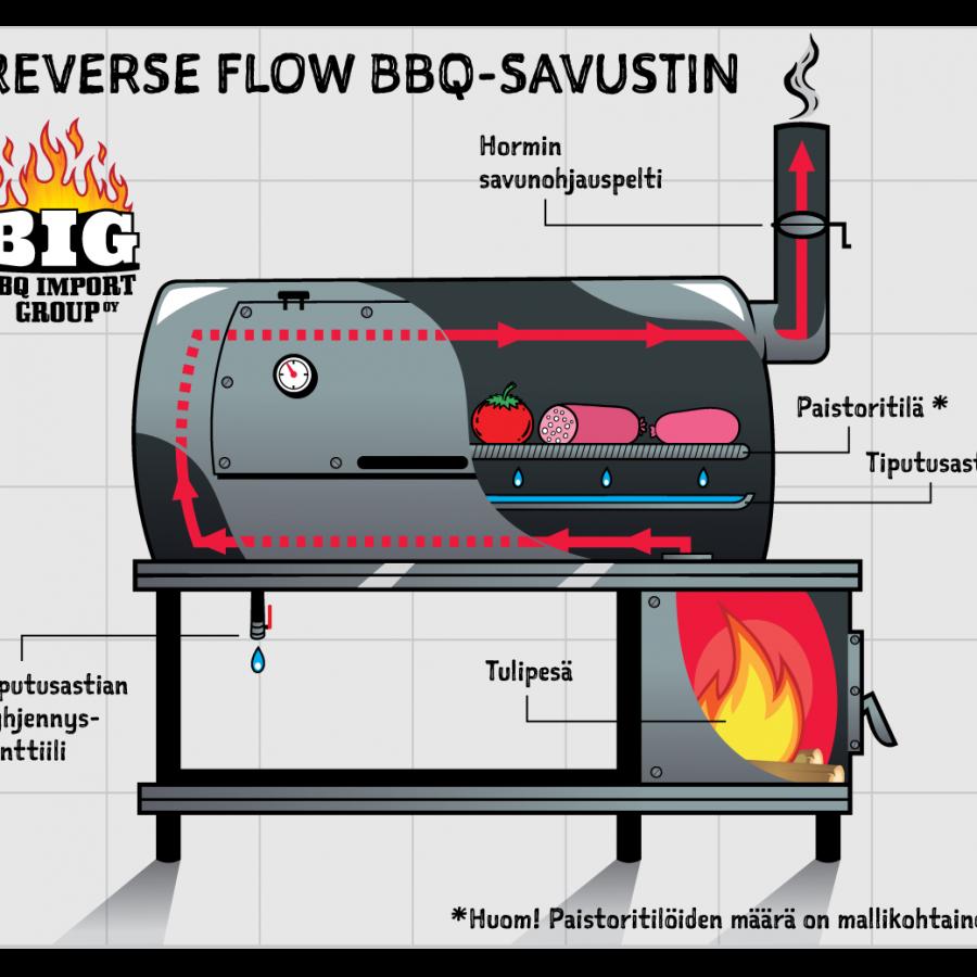 reverse_flow-d0c20a44